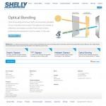 Shelly Inc