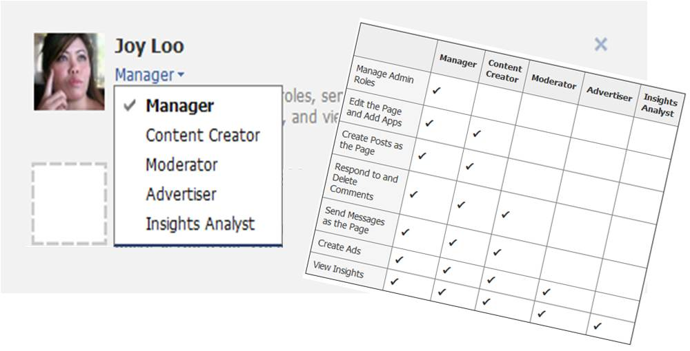 Facebook Admin Role